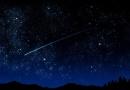 Зорепад Персеїди 2019: коли можна побачити найкрасивіше астрономічне явище року